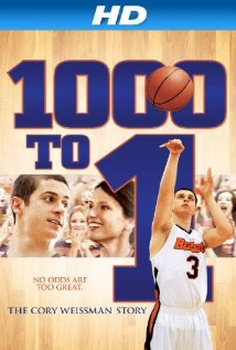 Watch Movie 1000 to 1: The Cory Weissman Story