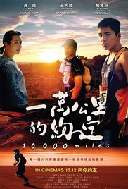 Watch Movie 10,000 Miles