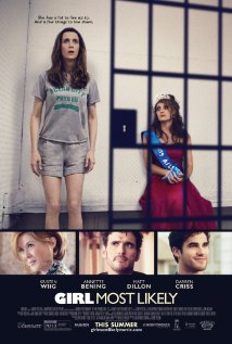 Watch Movie Girl Most Likely