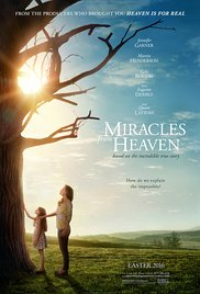 Watch Movie Miracles From Heaven
