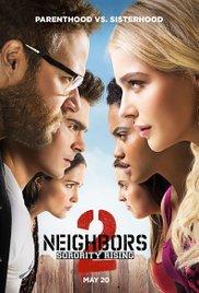 Watch Movie Neighbors 2: Sorority Rising