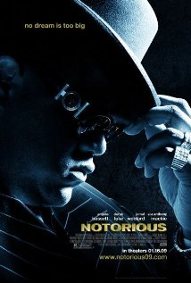 Watch Movie Notorious